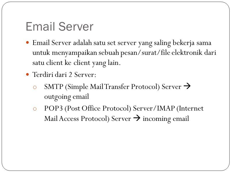 Email Server adalah satu set server yang saling bekerja sama untuk menyampaikan sebuah pesan/surat/file elektronik dari satu client ke client yang lai