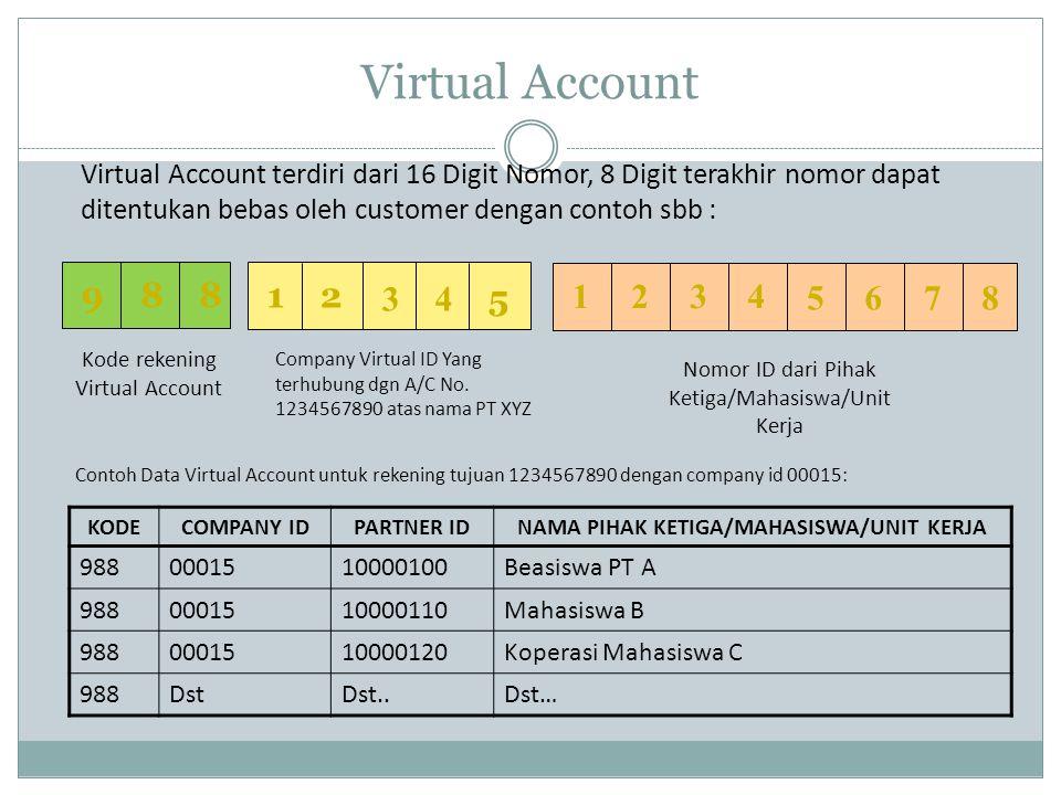 Virtual Account Company Virtual ID Yang terhubung dgn A/C No. 1234567890 atas nama PT XYZ Virtual Account terdiri dari 16 Digit Nomor, 8 Digit terakhi