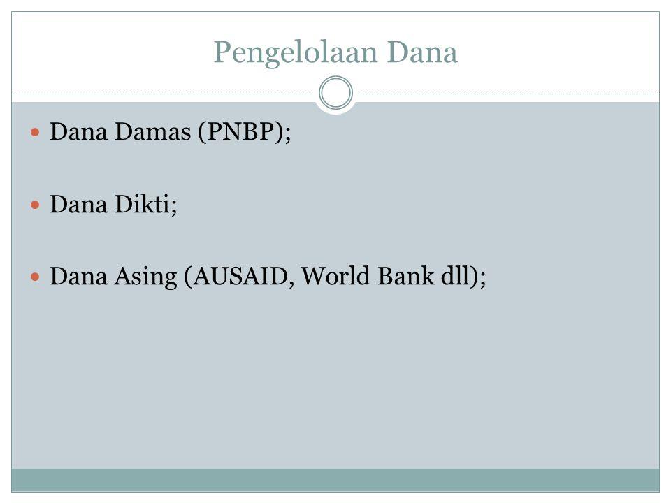 Pengelolaan Dana Dana Damas (PNBP); Dana Dikti; Dana Asing (AUSAID, World Bank dll);