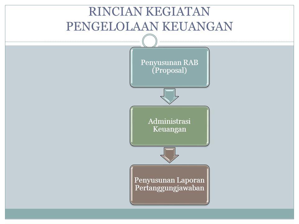 RINCIAN KEGIATAN PENGELOLAAN KEUANGAN Penyusunan RAB (Proposal) Administrasi Keuangan Penyusunan Laporan Pertanggungjawaban