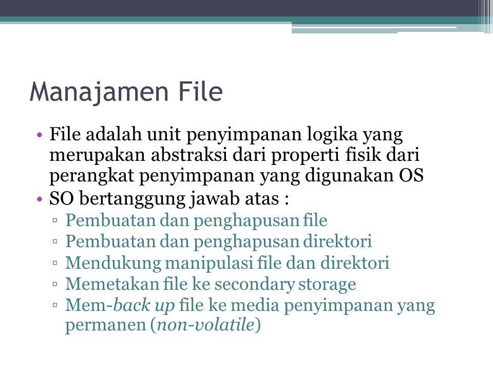Manajamen File File adalah unit penyimpanan logika yang merupakan abstraksi dari properti fisik dari perangkat penyimpanan yang digunakan OS SO bertan