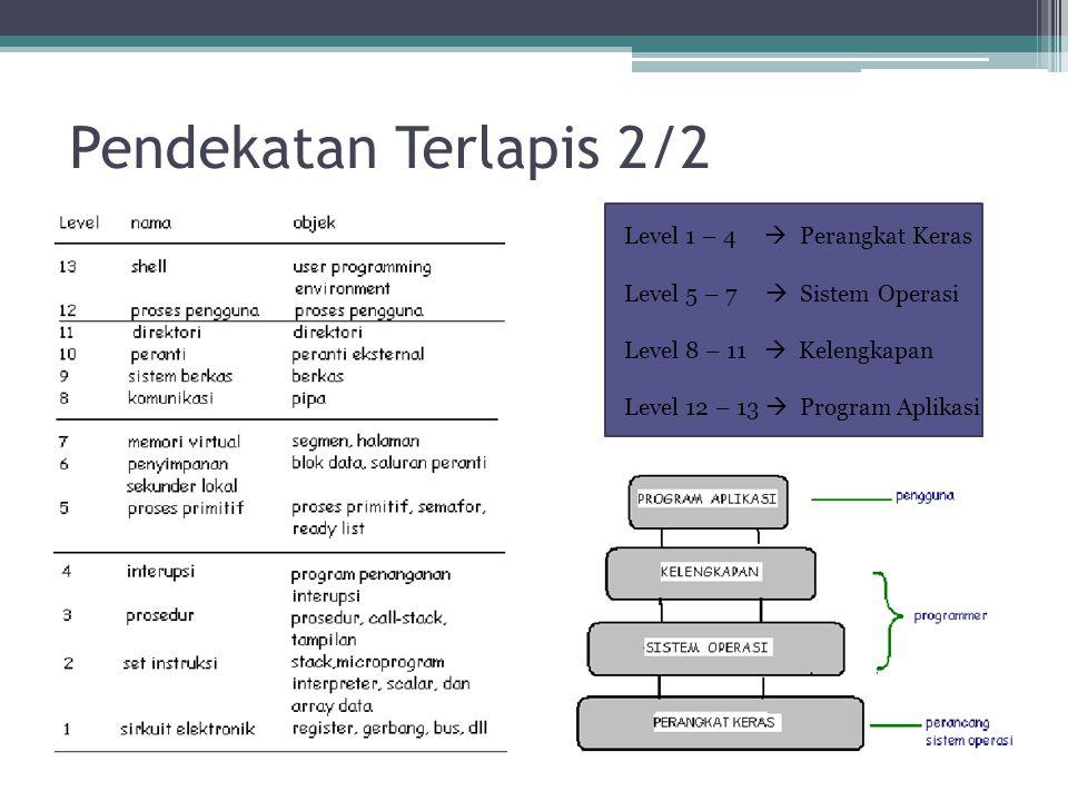 Pendekatan Terlapis 2/2 Level 1 – 4  Perangkat Keras Level 5 – 7  Sistem Operasi Level 8 – 11  Kelengkapan Level 12 – 13  Program Aplikasi