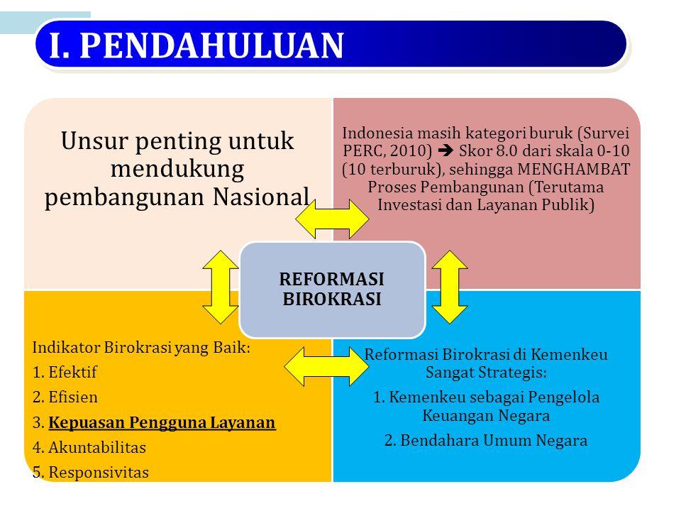 I. PENDAHULUAN Unsur penting untuk mendukung pembangunan Nasional Indonesia masih kategori buruk (Survei PERC, 2010)  Skor 8.0 dari skala 0-10 (10 te