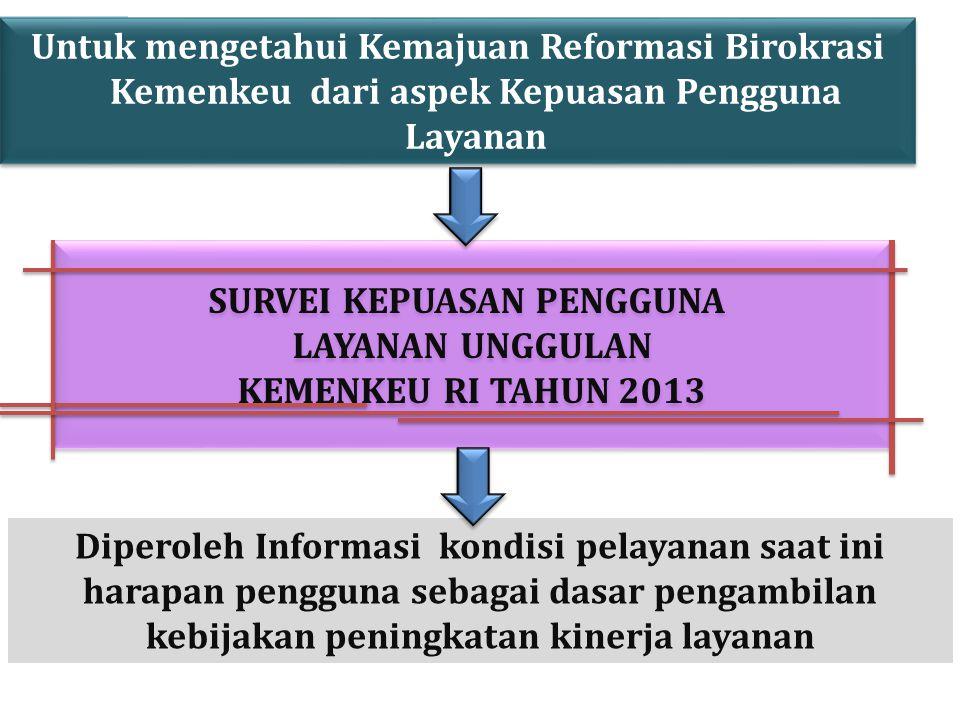 Skor Tingkat Kepuasan Stakeholders Terhadap Layanan DJPb Berdasarkan Wilayah, Tahun 2013