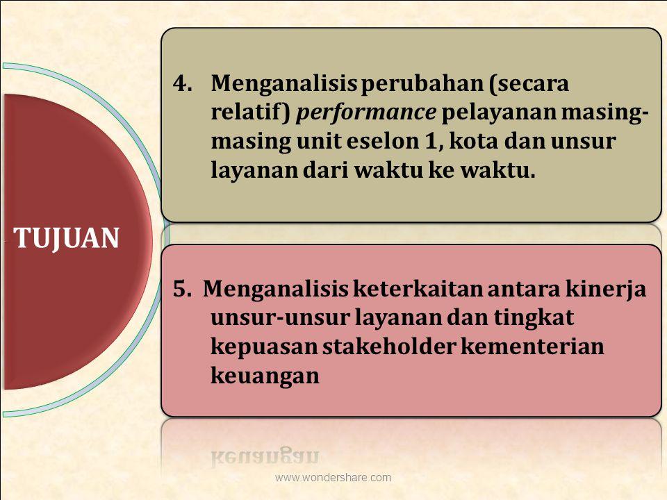 Ruang Lingkup Kegiatan Fokus kepada LAYANAN UNGGULAN KEMENKEU Republik Indonesia 10 SATKER YANG DIKAJI : 1.Direktorat Jenderal Pajak (DJP) 2.Direktorat Jenderal Bea Cukai (DJBC) 3.Direktorat Jenderal Anggaran (DJA) 4.Direktorat Jenderal Perbendaharaan (DJPb) 5.Direktorat Jenderal Kekayaan Negara (DJKN) 6.Direktorat Jenderal Perimbangan Keuangan (DJPK) 7.Sekretariat Jenderal (Setjen) 8.Inspektorat Jenderal (Itjen) 9.