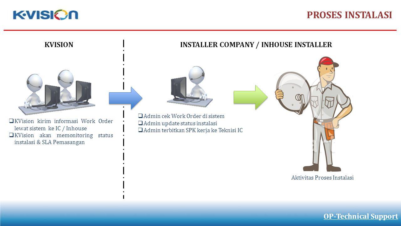 OP-Technical Support  KVision kirim informasi Work Order lewat sistem ke IC / Inhouse  KVision akan memonitoring status instalasi & SLA Pemasangan 