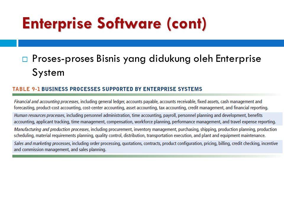 Enterprise Software (cont)  Proses-proses Bisnis yang didukung oleh Enterprise System