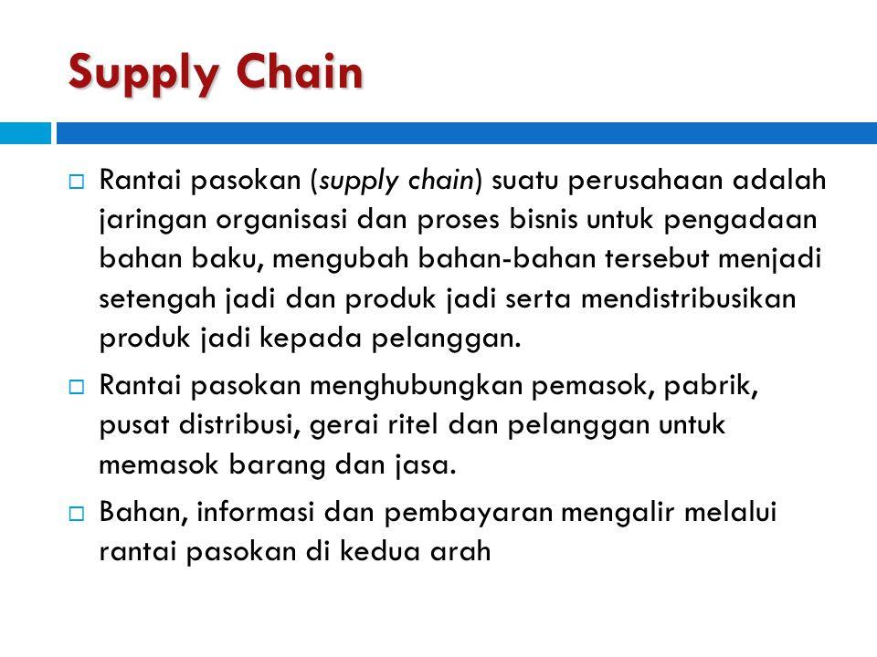 Supply Chain  Rantai pasokan (supply chain) suatu perusahaan adalah jaringan organisasi dan proses bisnis untuk pengadaan bahan baku, mengubah bahan-