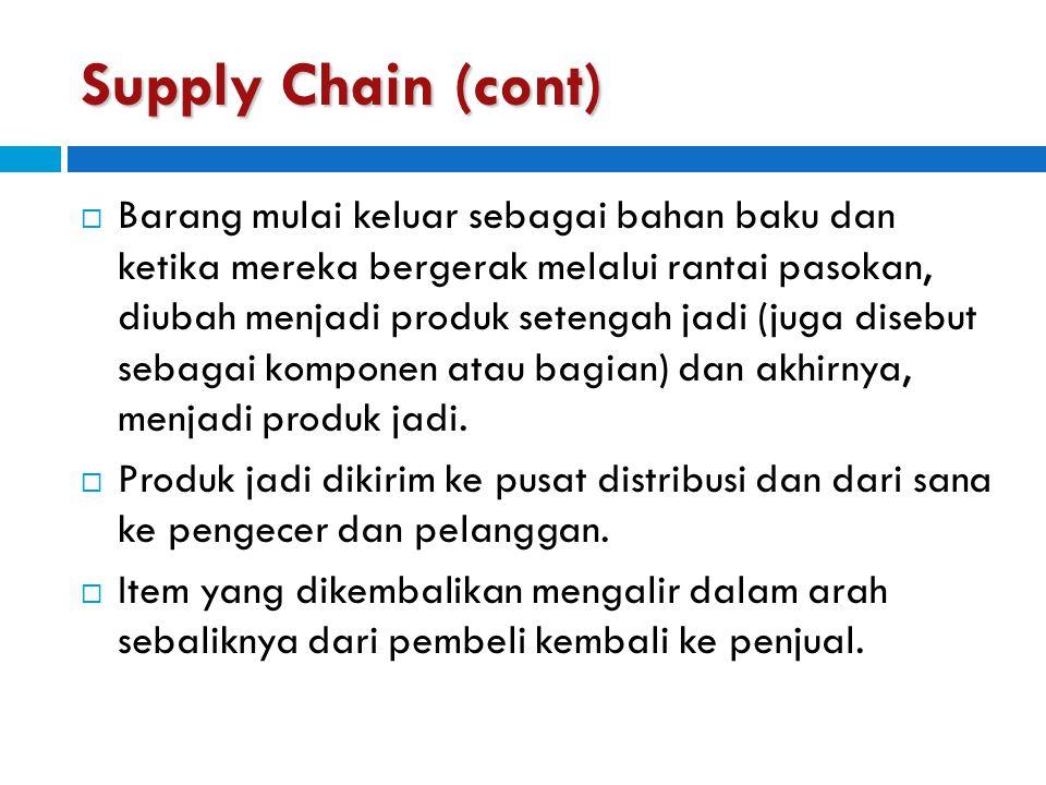 Supply Chain (cont)  Barang mulai keluar sebagai bahan baku dan ketika mereka bergerak melalui rantai pasokan, diubah menjadi produk setengah jadi (j