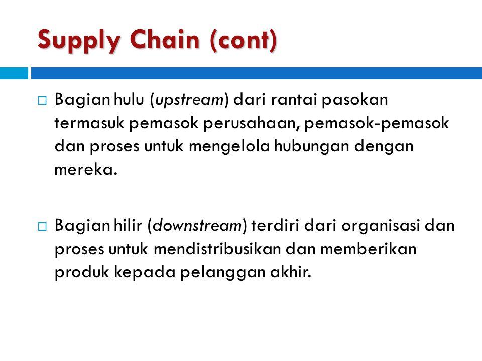 Supply Chain (cont)  Bagian hulu (upstream) dari rantai pasokan termasuk pemasok perusahaan, pemasok-pemasok dan proses untuk mengelola hubungan deng