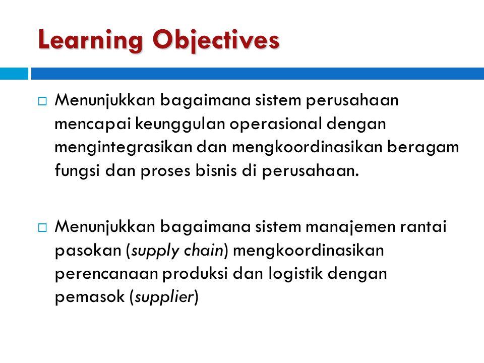 Learning Objectives  Menunjukkan bagaimana sistem perusahaan mencapai keunggulan operasional dengan mengintegrasikan dan mengkoordinasikan beragam fu