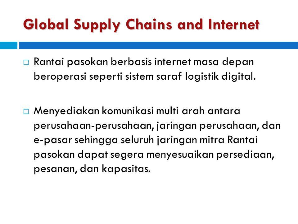 Global Supply Chains and Internet  Rantai pasokan berbasis internet masa depan beroperasi seperti sistem saraf logistik digital.  Menyediakan komuni