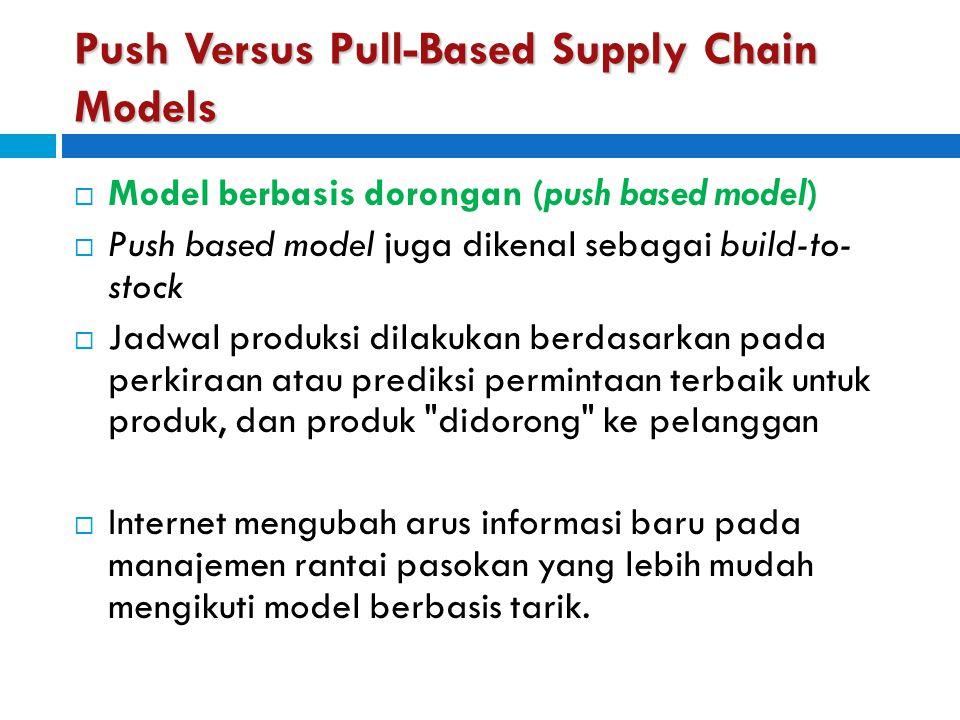 Push Versus Pull-Based Supply Chain Models  Model berbasis dorongan (push based model)  Push based model juga dikenal sebagai build-to- stock  Jadw