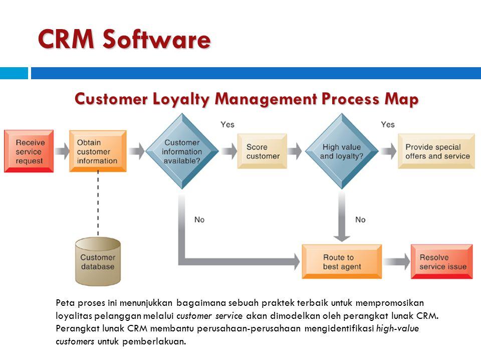 CRM Software Customer Loyalty Management Process Map Peta proses ini menunjukkan bagaimana sebuah praktek terbaik untuk mempromosikan loyalitas pelang