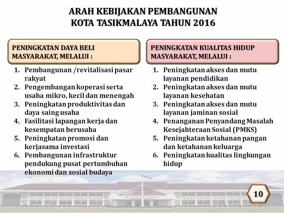 10 ARAH KEBIJAKAN PEMBANGUNAN KOTA TASIKMALAYA TAHUN 2016 PENINGKATAN DAYA BELI MASYARAKAT, MELALUI : 1.Pembangunan /revitalisasi pasar rakyat 2.Penge