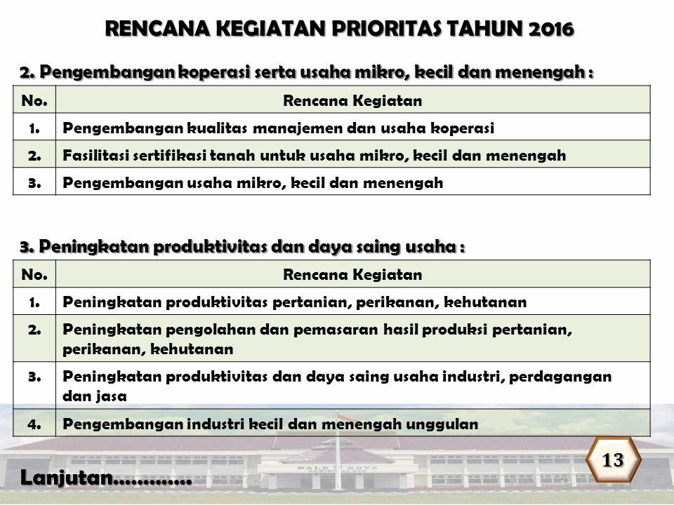 13 RENCANA KEGIATAN PRIORITAS TAHUN 2016 2. Pengembangan koperasi serta usaha mikro, kecil dan menengah : No.Rencana Kegiatan 1.Pengembangan kualitas