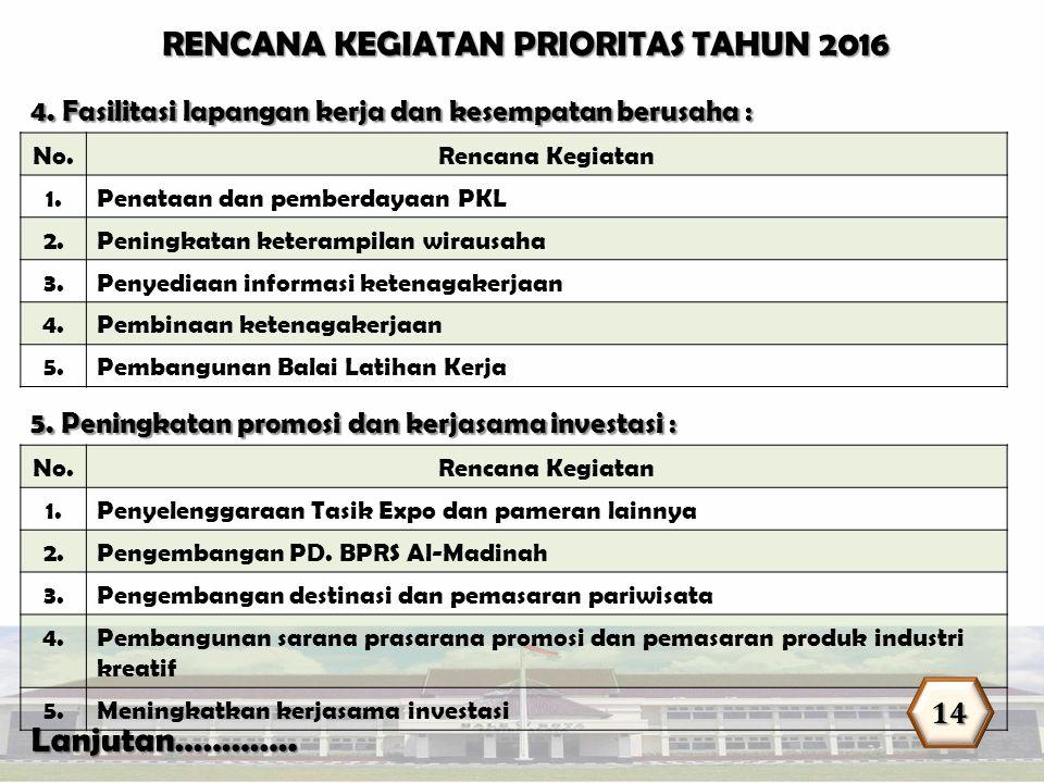 5. Peningkatan promosi dan kerjasama investasi : No.Rencana Kegiatan 1.Penyelenggaraan Tasik Expo dan pameran lainnya 2.Pengembangan PD. BPRS Al-Madin