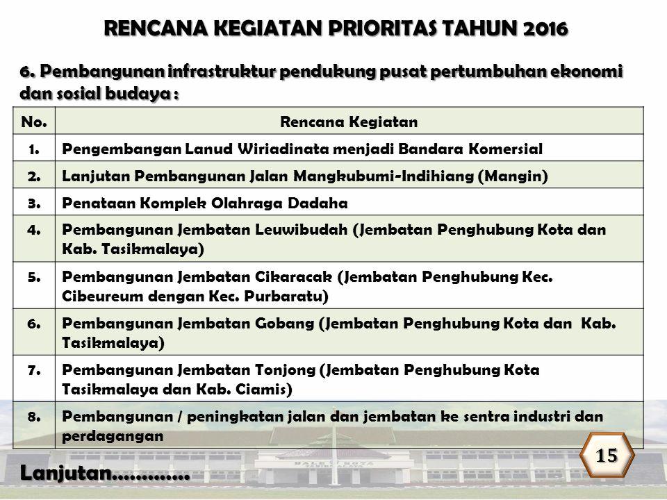 6. Pembangunan infrastruktur pendukung pusat pertumbuhan ekonomi dan sosial budaya : No.Rencana Kegiatan 1.Pengembangan Lanud Wiriadinata menjadi Band