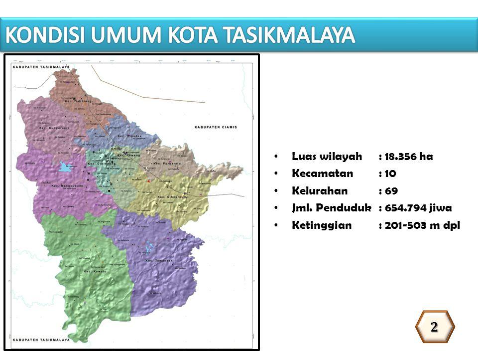 Luas wilayah : 18.356 ha Kecamatan: 10 Kelurahan: 69 Jml. Penduduk: 654.794 jiwa Ketinggian : 201-503 m dpl 2