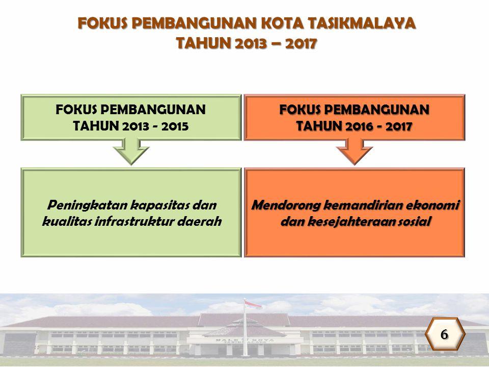 FOKUS PEMBANGUNAN KOTA TASIKMALAYA TAHUN 2013 – 2017 FOKUS PEMBANGUNAN TAHUN 2013 - 2015 Peningkatan kapasitas dan kualitas infrastruktur daerah FOKUS