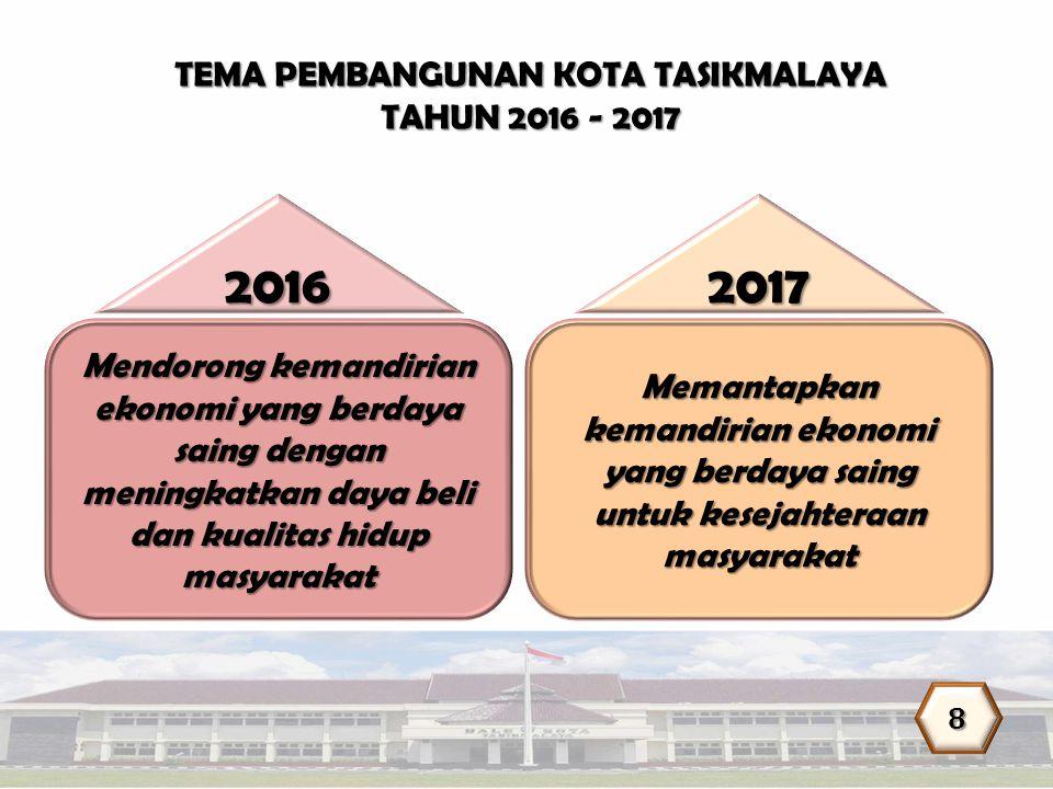 8 TEMA PEMBANGUNAN KOTA TASIKMALAYA TAHUN 2016 - 2017 Mendorong kemandirian ekonomi yang berdaya saing dengan meningkatkan daya beli dan kualitas hidu