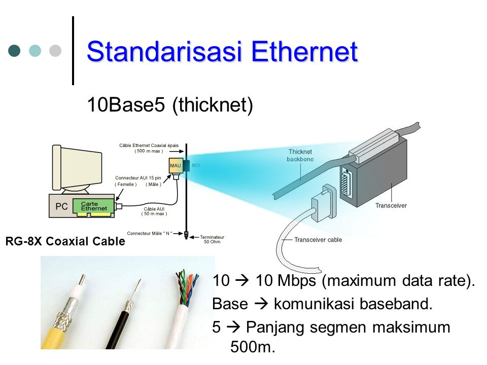 Standarisasi Ethernet 10Base5 (thicknet) RG-8X Coaxial Cable 10  10 Mbps (maximum data rate).