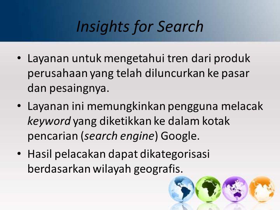 Insights for Search Layanan untuk mengetahui tren dari produk perusahaan yang telah diluncurkan ke pasar dan pesaingnya.