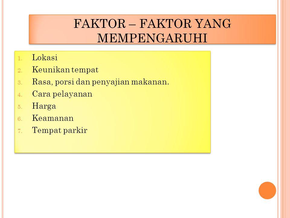 FAKTOR – FAKTOR YANG MEMPENGARUHI 1.Lokasi 2. Keunikan tempat 3.
