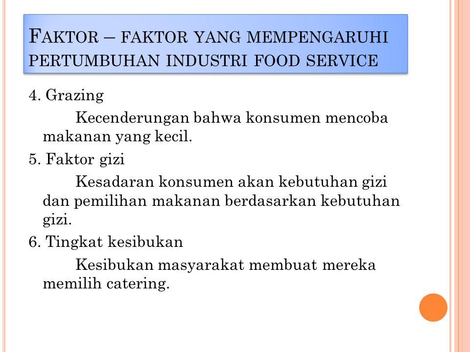 4.Grazing Kecenderungan bahwa konsumen mencoba makanan yang kecil.