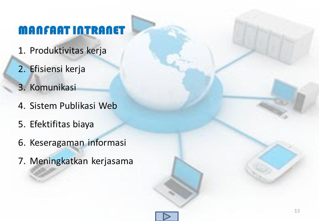 MANFAAT INTRANET 1.Produktivitas kerja 2.Efisiensi kerja 3.Komunikasi 4.Sistem Publikasi Web 5.Efektifitas biaya 6.Keseragaman informasi 7.Meningkatka