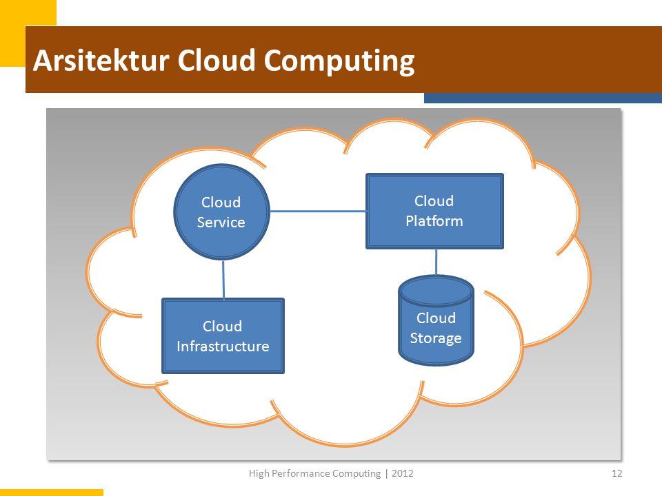 Arsitektur Cloud Computing 12High Performance Computing | 2012 Cloud Service Cloud Platform Cloud Infrastructure Cloud Storage