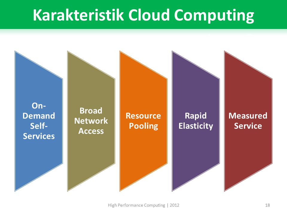 On- Demand Self- Services Broad Network Access Resource Pooling Rapid Elasticity Measured Service High Performance Computing | 201218