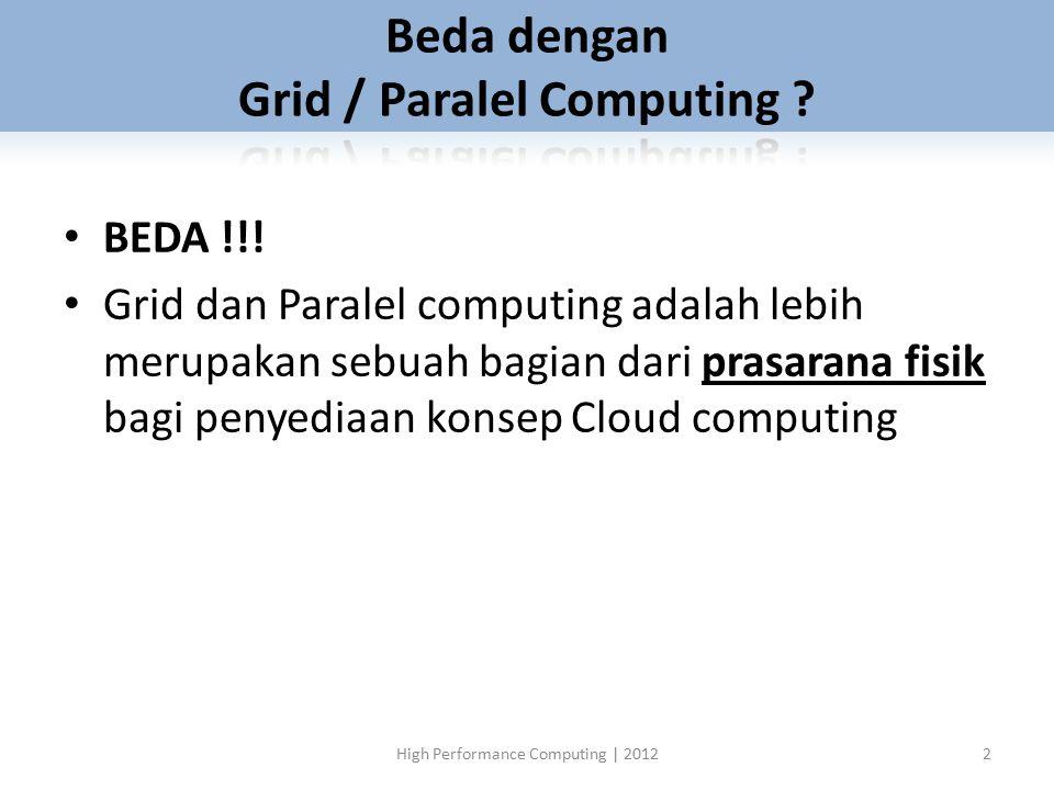 High Performance Computing | 201213