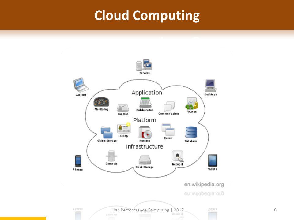 S.a.a.S SaaS – Software as a Service – Layanan Software – Merupakan evoluasi lanjut dari ASP (Applications Service Provider) – Contoh > CRM Online dari Salesforce.com 27High Performance Computing | 2012