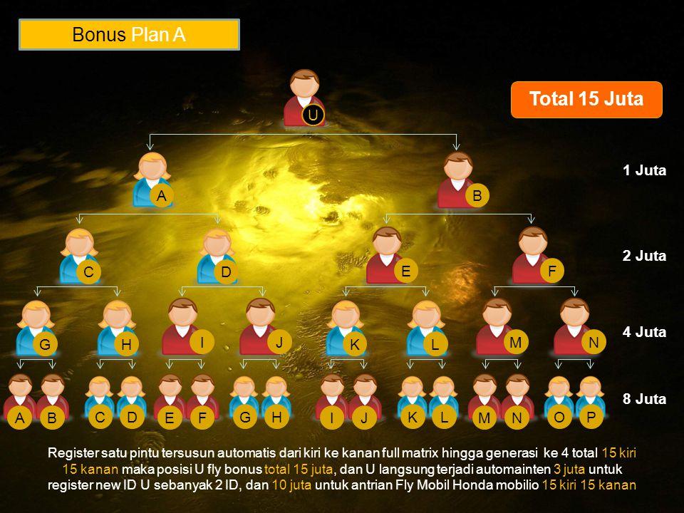 Copyright © Wondershare Software Bonus Reward Sponsor U 12 56 43 87 101112131415 1 Gram 2 Gram3 Gram 2025 4 Gram5 Gram 50 Ilustrasi Reward Sponsor Tour Asia