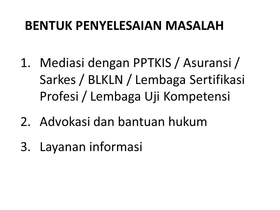 1.Mediasi dengan PPTKIS / Asuransi / Sarkes / BLKLN / Lembaga Sertifikasi Profesi / Lembaga Uji Kompetensi 2.Advokasi dan bantuan hukum 3.Layanan info