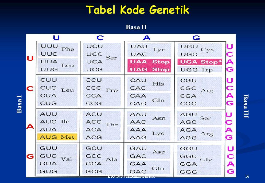 Basa I Basa III 16BIO 101/VII/Bahan Genetik Tabel Kode Genetik Basa II