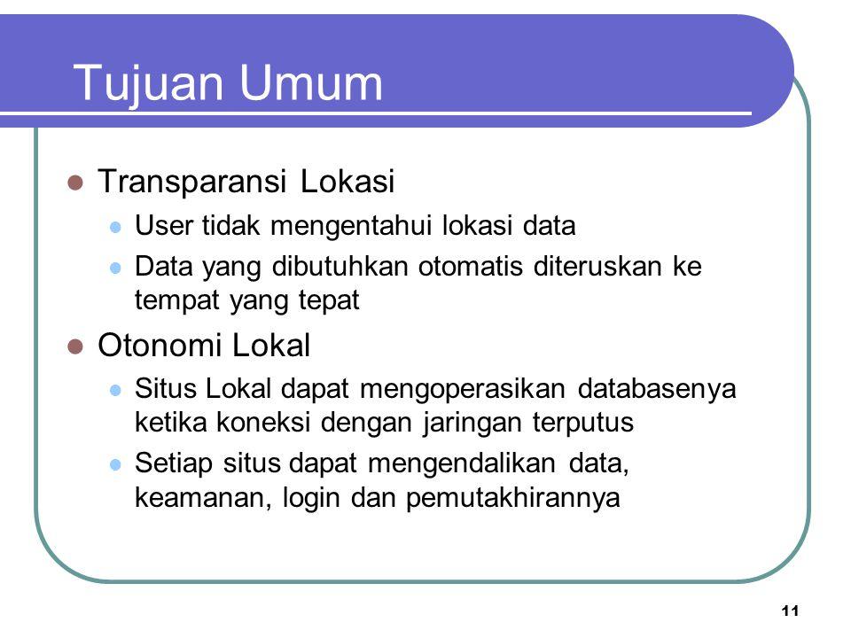 11 Tujuan Umum Transparansi Lokasi User tidak mengentahui lokasi data Data yang dibutuhkan otomatis diteruskan ke tempat yang tepat Otonomi Lokal Situ