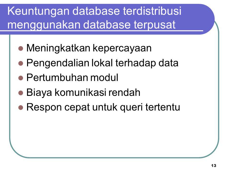 13 Keuntungan database terdistribusi menggunakan database terpusat Meningkatkan kepercayaan Pengendalian lokal terhadap data Pertumbuhan modul Biaya k