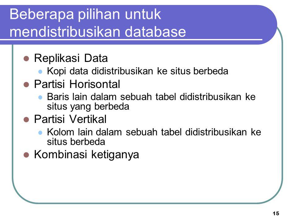 15 Beberapa pilihan untuk mendistribusikan database Replikasi Data Kopi data didistribusikan ke situs berbeda Partisi Horisontal Baris lain dalam sebu