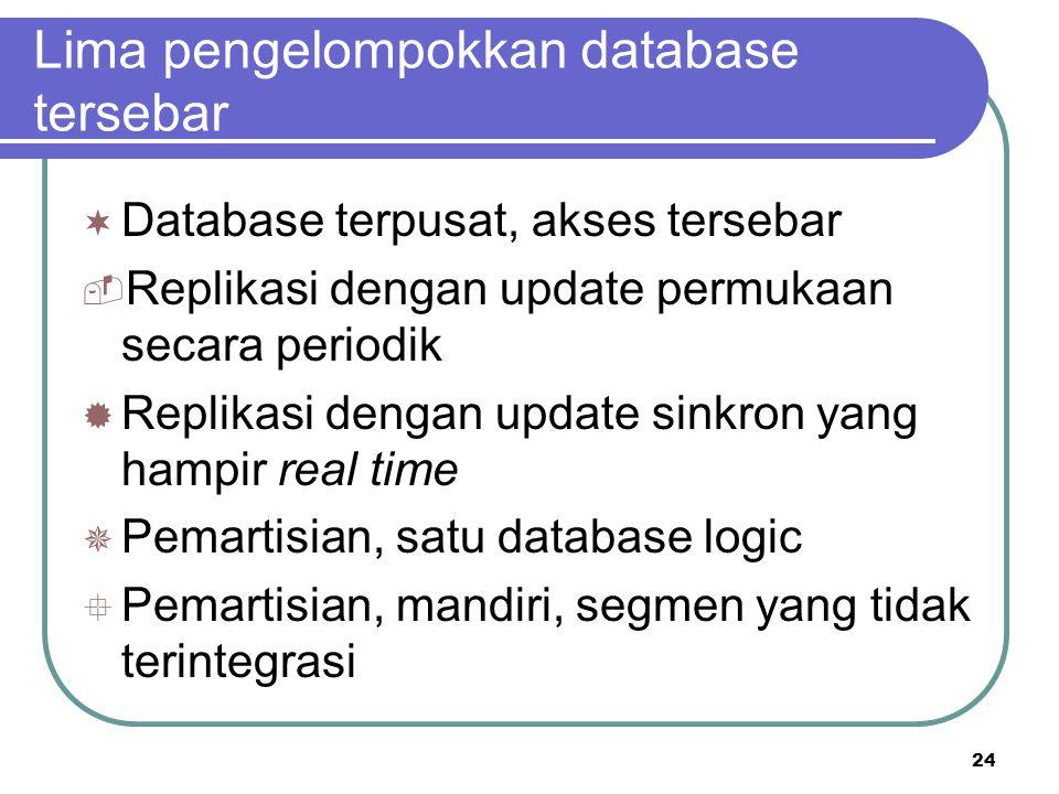 24 Lima pengelompokkan database tersebar ¬ Database terpusat, akses tersebar  Replikasi dengan update permukaan secara periodik ® Replikasi dengan up