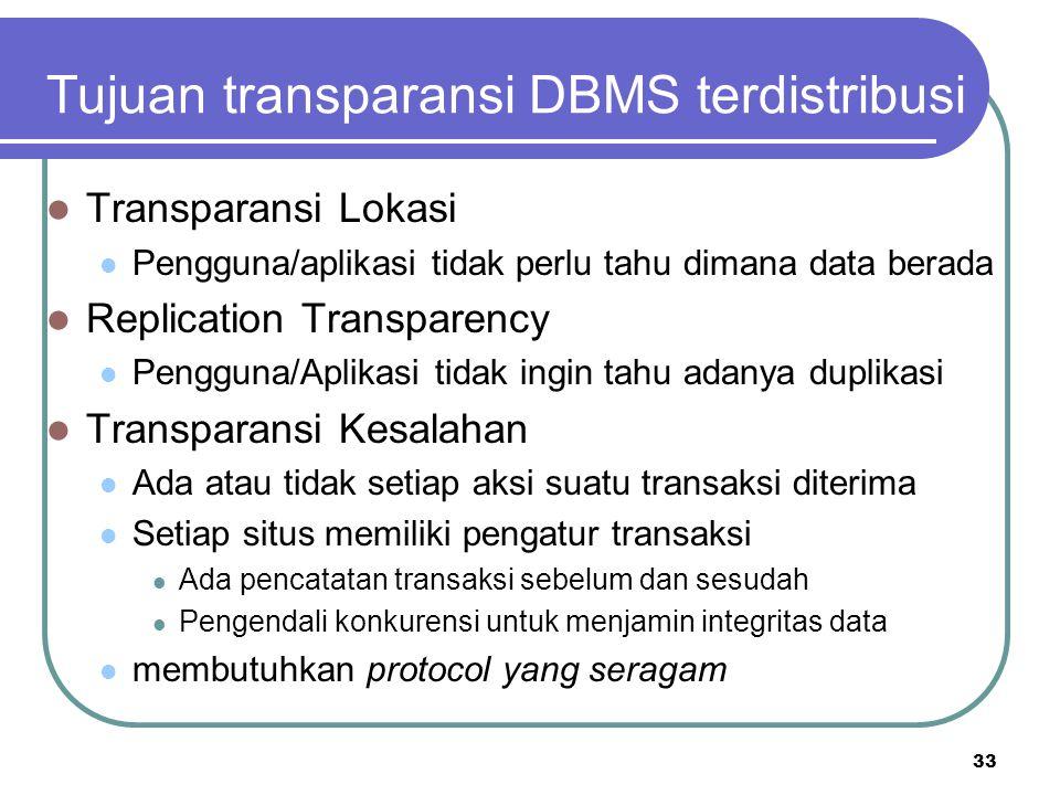 33 Tujuan transparansi DBMS terdistribusi Transparansi Lokasi Pengguna/aplikasi tidak perlu tahu dimana data berada Replication Transparency Pengguna/
