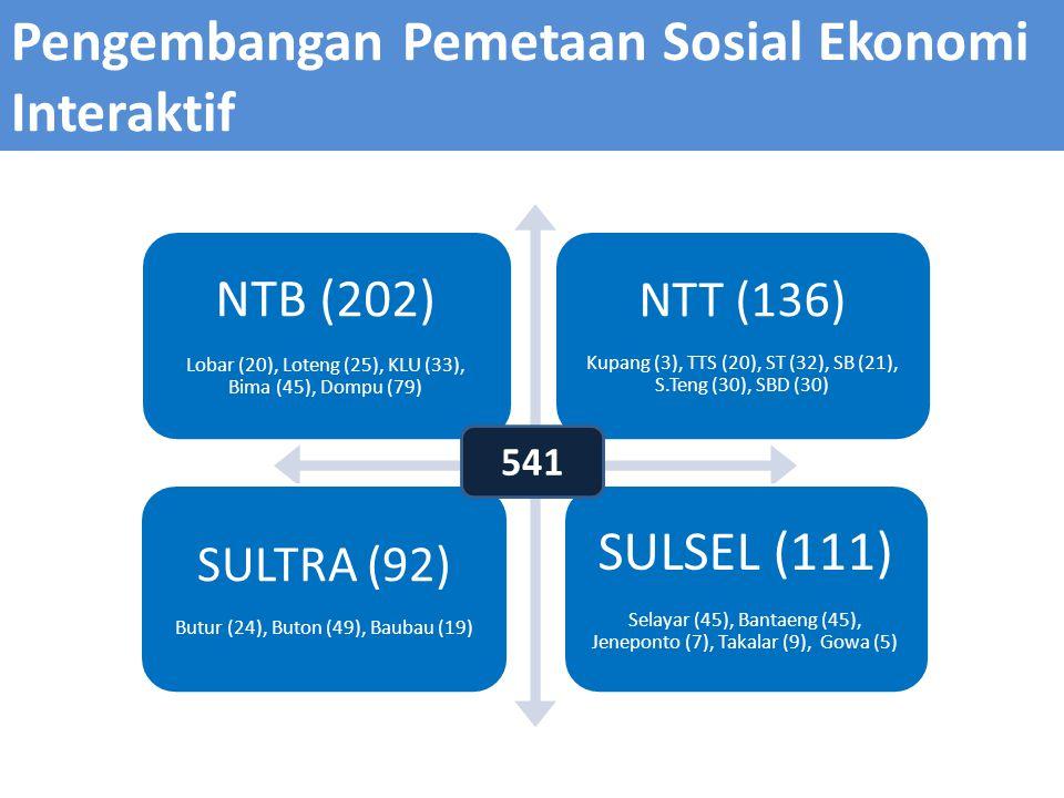 Pengembangan Pemetaan Sosial Ekonomi Interaktif NTB (202) Lobar (20), Loteng (25), KLU (33), Bima (45), Dompu (79) NTT (136) Kupang (3), TTS (20), ST (32), SB (21), S.Teng (30), SBD (30) SULTRA (92) Butur (24), Buton (49), Baubau (19) SULSEL (111) Selayar (45), Bantaeng (45), Jeneponto (7), Takalar (9), Gowa (5) 541