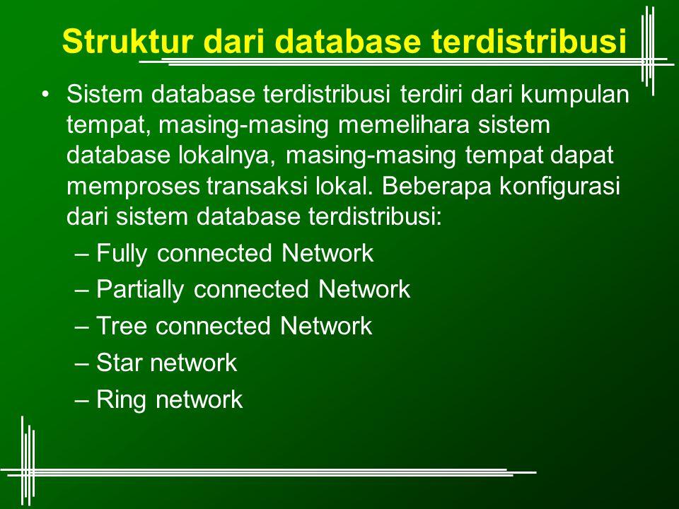 Struktur dari database terdistribusi Sistem database terdistribusi terdiri dari kumpulan tempat, masing-masing memelihara sistem database lokalnya, masing-masing tempat dapat memproses transaksi lokal.