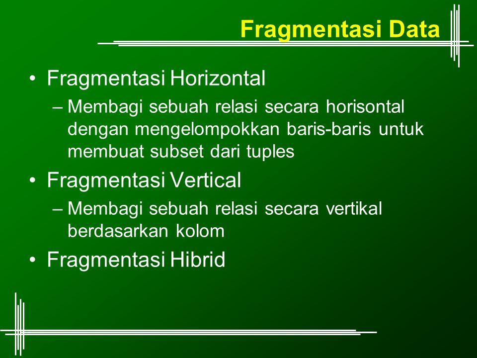 Fragmentasi Data Fragmentasi Horizontal –Membagi sebuah relasi secara horisontal dengan mengelompokkan baris-baris untuk membuat subset dari tuples Fragmentasi Vertical –Membagi sebuah relasi secara vertikal berdasarkan kolom Fragmentasi Hibrid