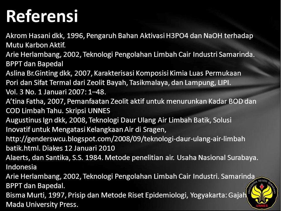 Referensi Akrom Hasani dkk, 1996, Pengaruh Bahan Aktivasi H3PO4 dan NaOH terhadap Mutu Karbon Aktif. Arie Herlambang, 2002, Teknologi Pengolahan Limba