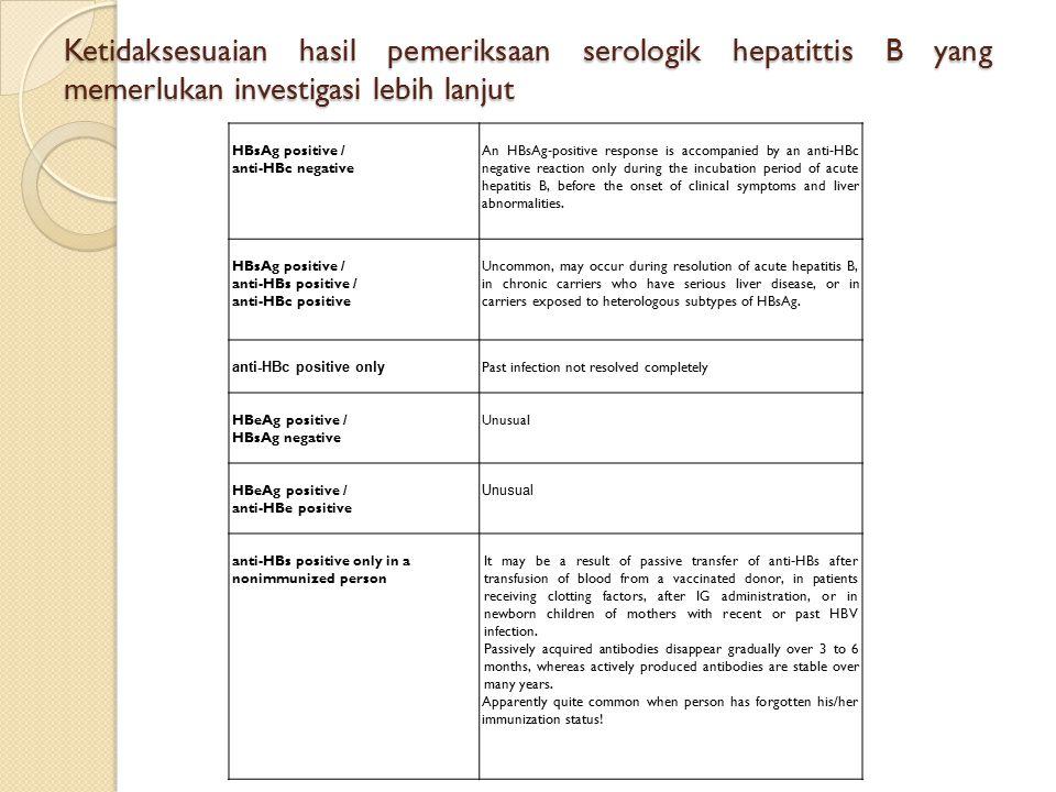 Ketidaksesuaian hasil pemeriksaan serologik hepatittis B yang memerlukan investigasi lebih lanjut HBsAg positive / anti-HBc negative An HBsAg-positive response is accompanied by an anti-HBc negative reaction only during the incubation period of acute hepatitis B, before the onset of clinical symptoms and liver abnormalities.