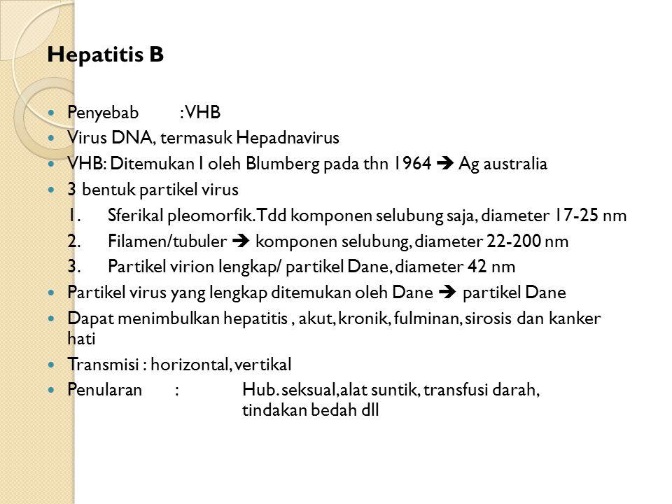Virus Hepatitis C Pada mulanya tahun 1974, VHC dikenal sebagai virus hepatitis non A-non B (VHNANB).