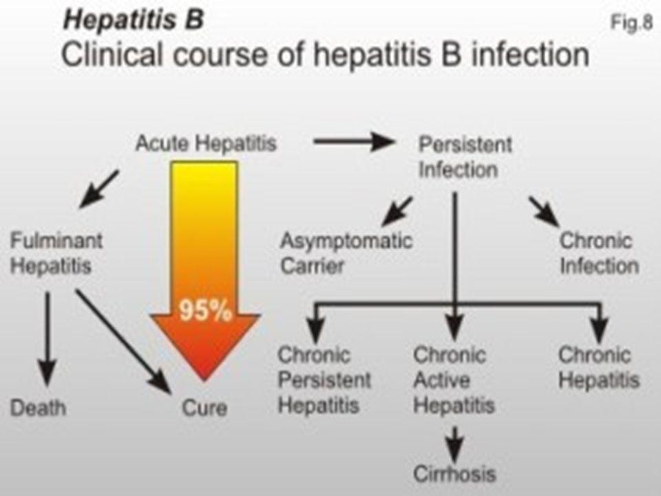 Hepatoma Karsinoma hati primer Etiologi  VHB, VHC, sirosis hepatis, aflatoksin dll Lab:ALP, GGT  >> SGOT, SGPT  > Gamma Globulin  > AFP  >> Tes koagulasi abnormal D/ pasti  Biopsi Sirosis Hepatis Lab:SGOT, SGPT  sedikit >  SGOT>SGPT GGT > sebagian TFH dalam batas normal
