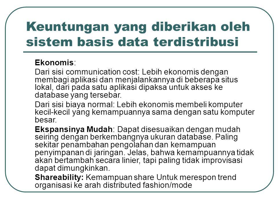Keuntungan yang diberikan oleh sistem basis data terdistribusi –Ekonomis: Dari sisi communication cost: Lebih ekonomis dengan membagi aplikasi dan men